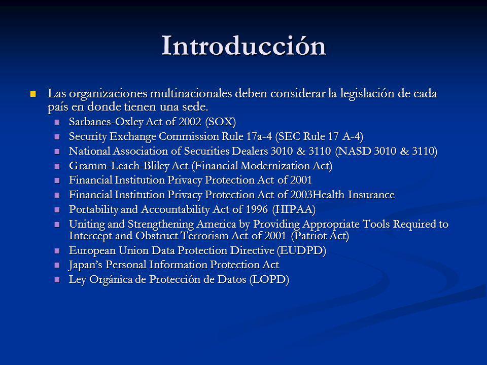 Introducción Las organizaciones multinacionales deben considerar la legislación de cada país en donde tienen una sede.