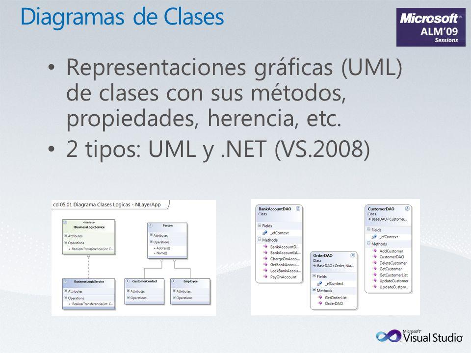 Diagramas de Clases Representaciones gráficas (UML) de clases con sus métodos, propiedades, herencia, etc.