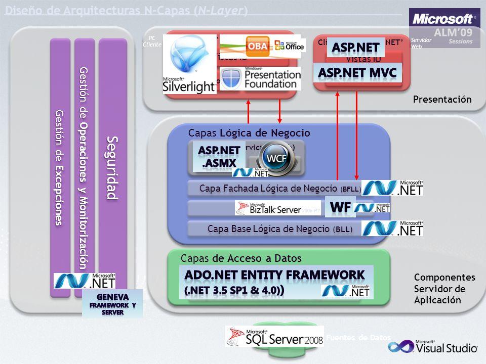 ADO.NET Entity Framework Geneva framework y Server