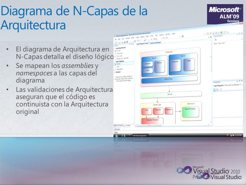 Diagrama de N-Capas de la Arquitectura