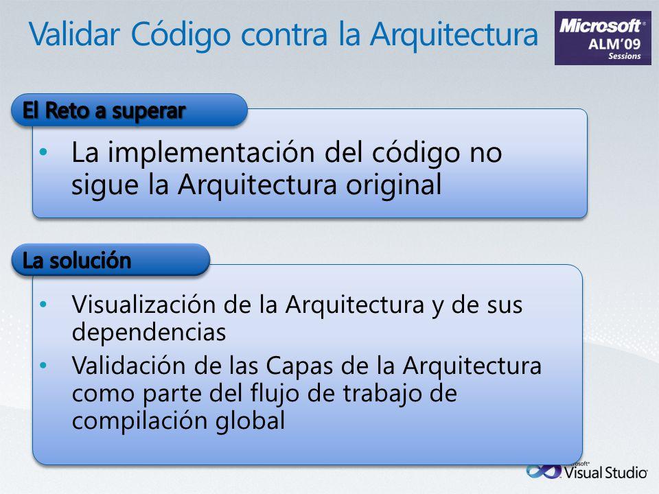 Validar Código contra la Arquitectura