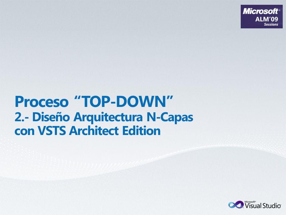 Proceso TOP-DOWN 2.- Diseño Arquitectura N-Capas con VSTS Architect Edition