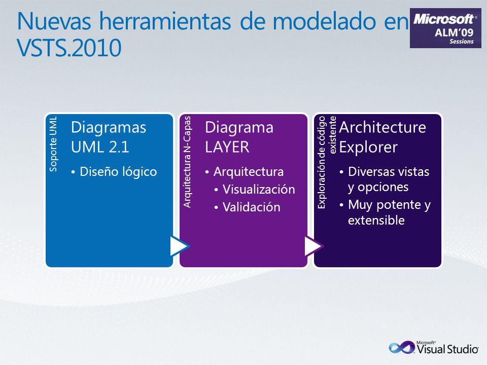 Nuevas herramientas de modelado en VSTS.2010