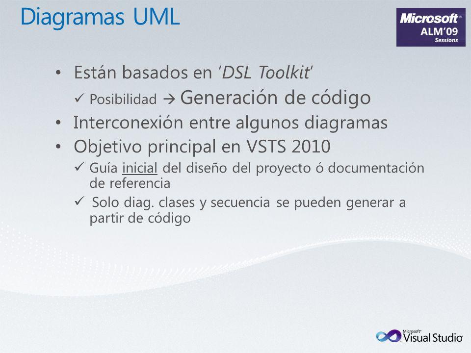 Diagramas UML Están basados en 'DSL Toolkit'