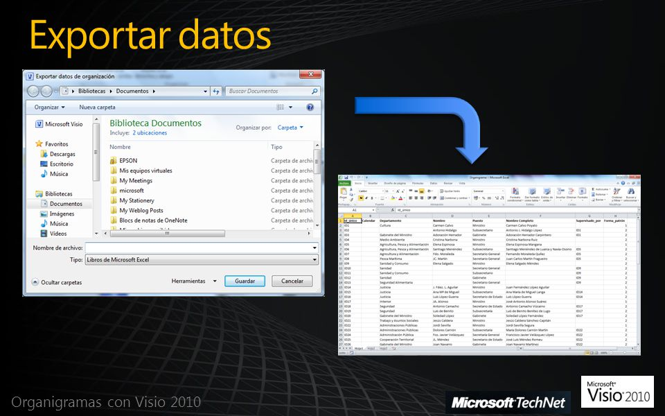 Exportar datos Organigramas con Visio 2010