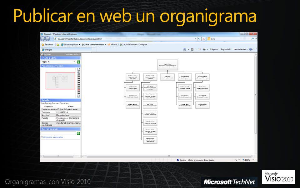 Publicar en web un organigrama