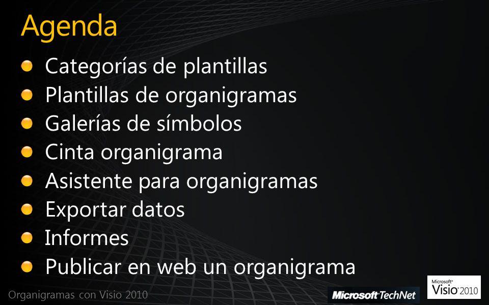 Agenda Categorías de plantillas Plantillas de organigramas