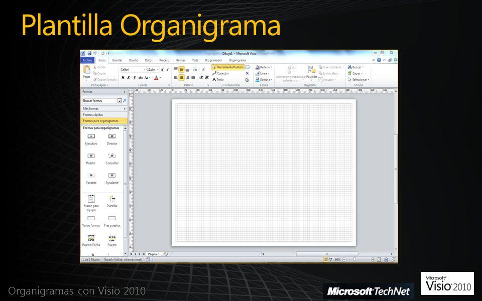 Plantilla Organigrama