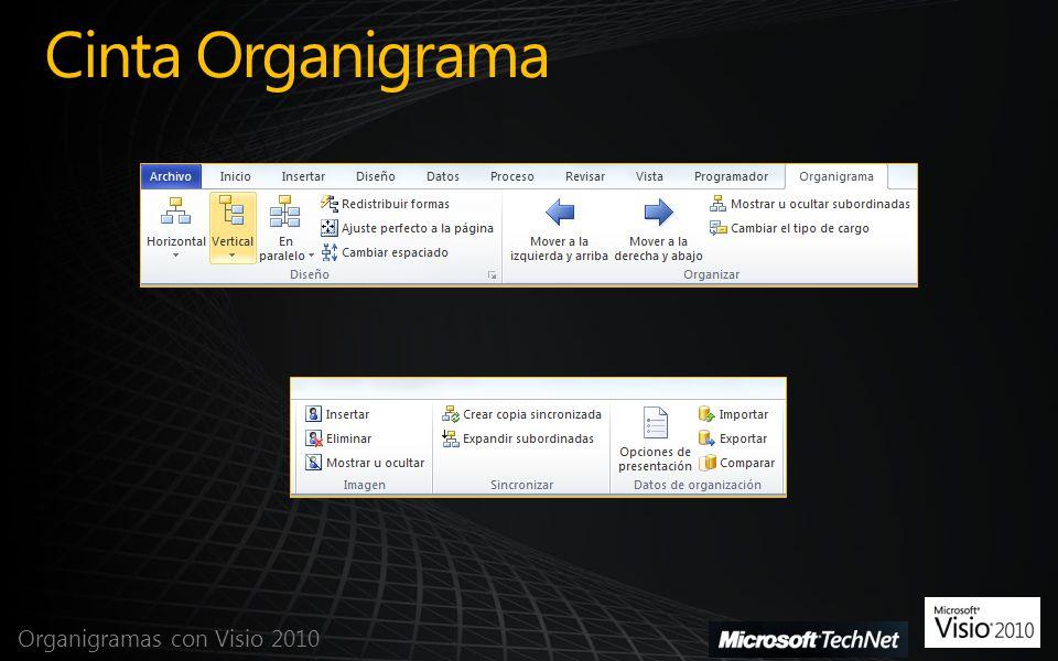 Cinta Organigrama Organigramas con Visio 2010