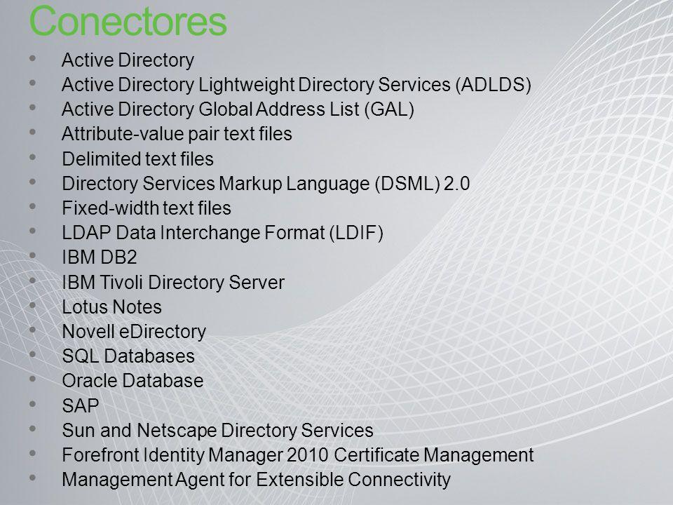Conectores Active Directory
