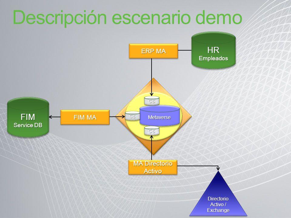 Descripción escenario demo