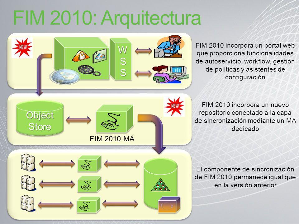 FIM 2010: Arquitectura WSS Object Store FIM 2010 MA