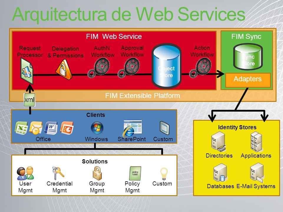 Arquitectura de Web Services