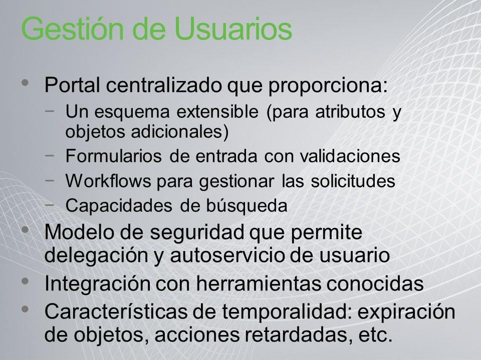 Gestión de Usuarios Portal centralizado que proporciona: