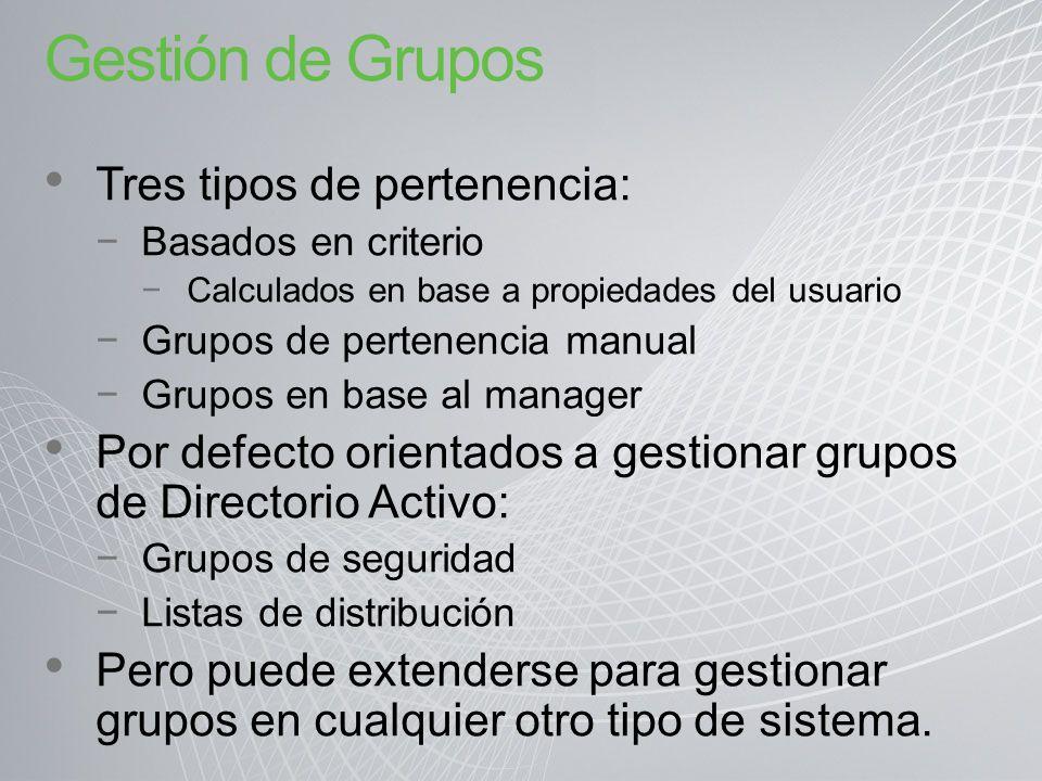 Gestión de Grupos Tres tipos de pertenencia: