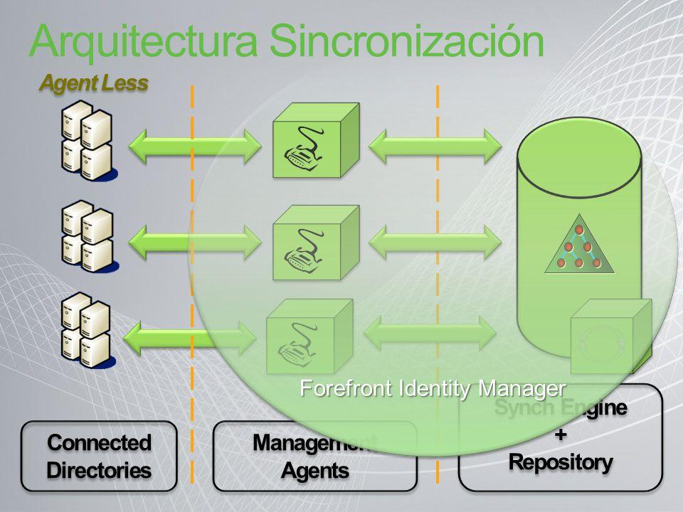 Arquitectura Sincronización