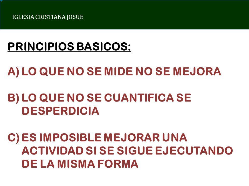 PRINCIPIOS BASICOS:LO QUE NO SE MIDE NO SE MEJORA. LO QUE NO SE CUANTIFICA SE DESPERDICIA.