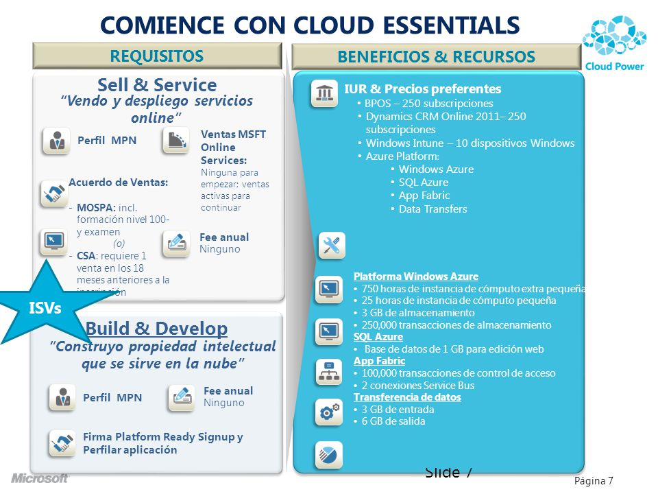 COMIENCE CON Cloud Essentials