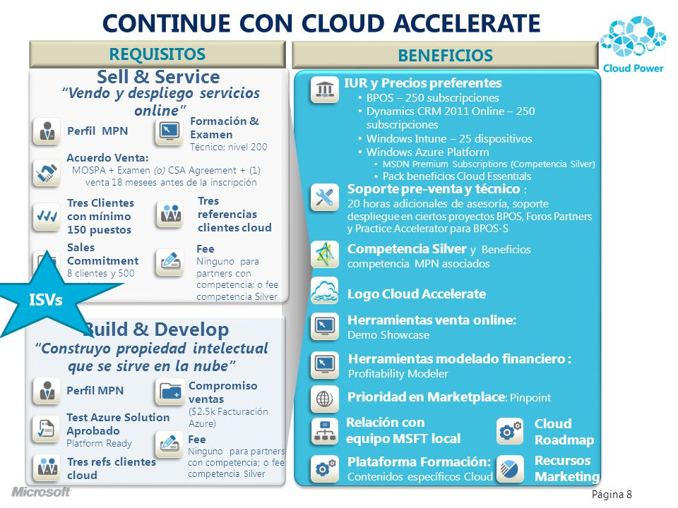 Continue con Cloud Accelerate