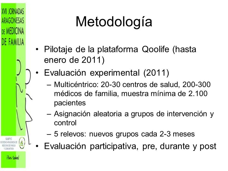 Metodología Pilotaje de la plataforma Qoolife (hasta enero de 2011)