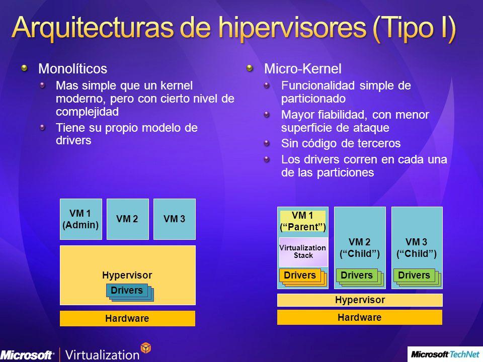 Arquitecturas de hipervisores (Tipo I)