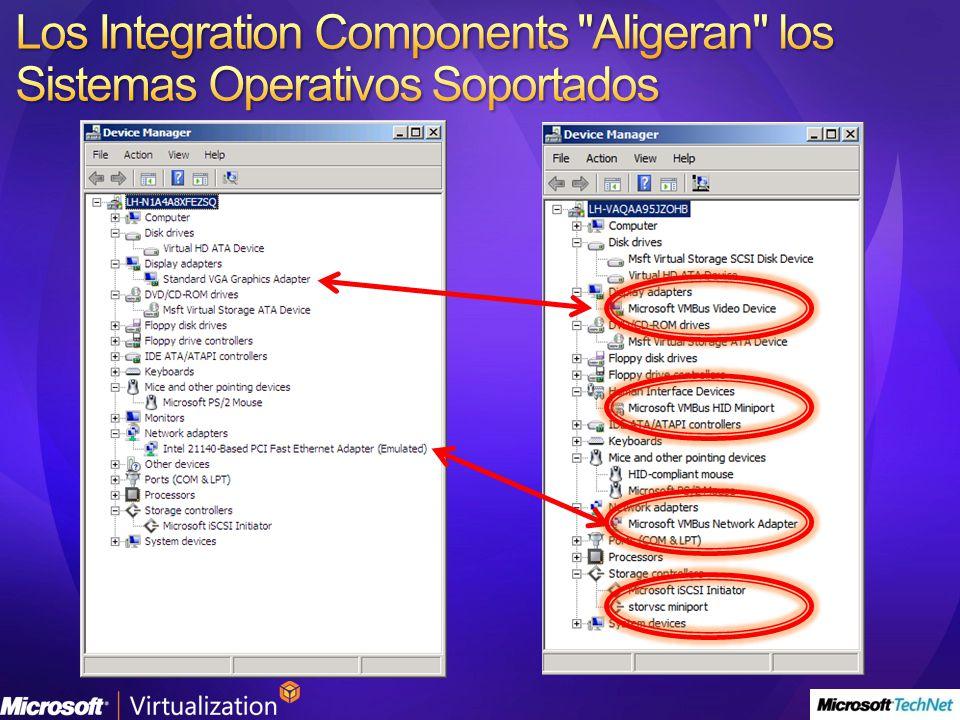 4/1/2017 Los Integration Components Aligeran los Sistemas Operativos Soportados.
