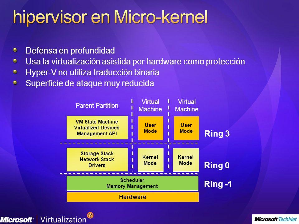 hipervisor en Micro-kernel
