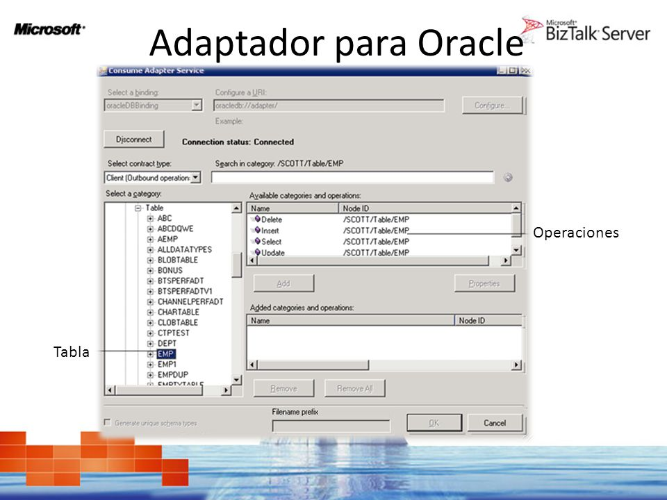 Adaptador para Oracle Operaciones Tabla