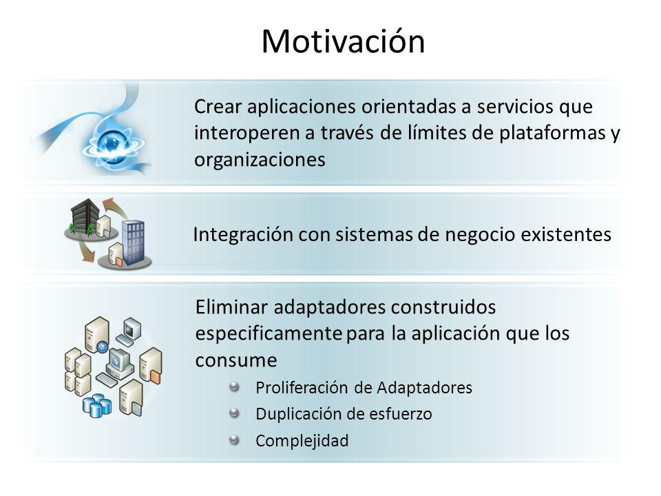 Motivación Crear aplicaciones orientadas a servicios que interoperen a través de límites de plataformas y organizaciones.