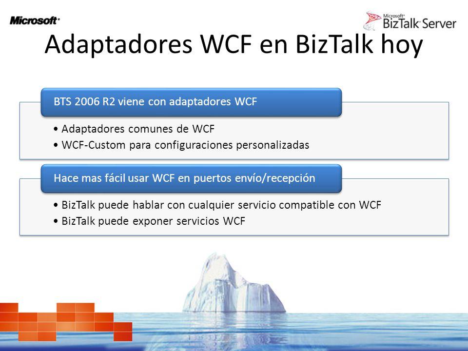 Adaptadores WCF en BizTalk hoy