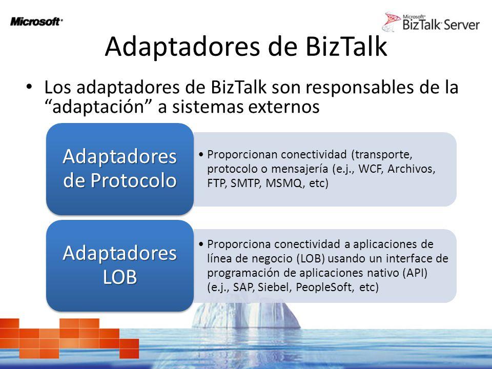 Adaptadores de BizTalk