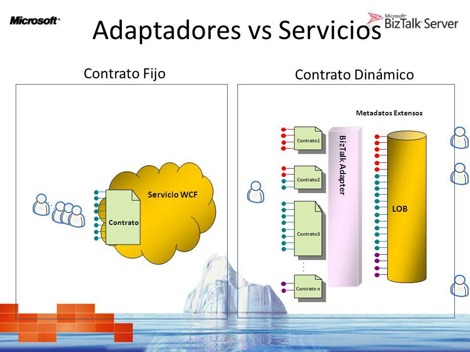 Adaptadores vs Servicios