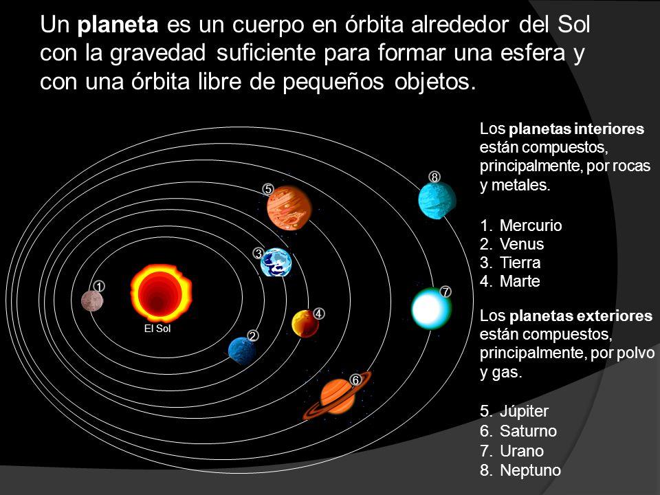 Un planeta es un cuerpo en órbita alrededor del Sol con la gravedad suficiente para formar una esfera y con una órbita libre de pequeños objetos.