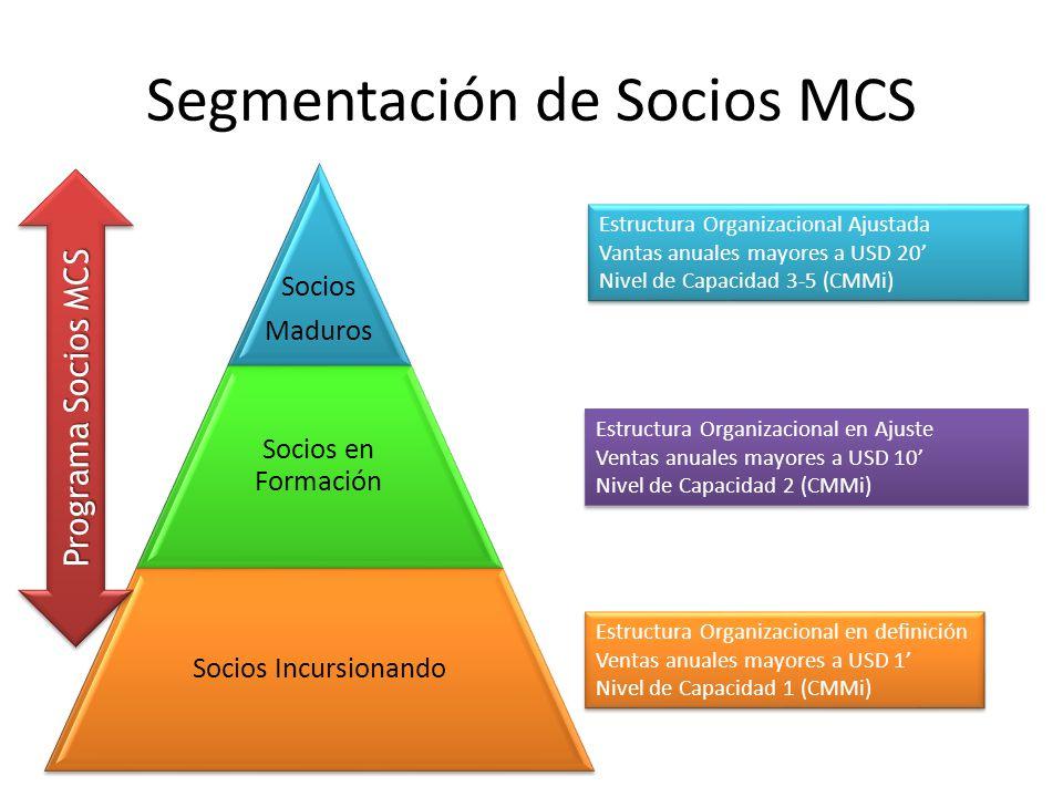 Segmentación de Socios MCS