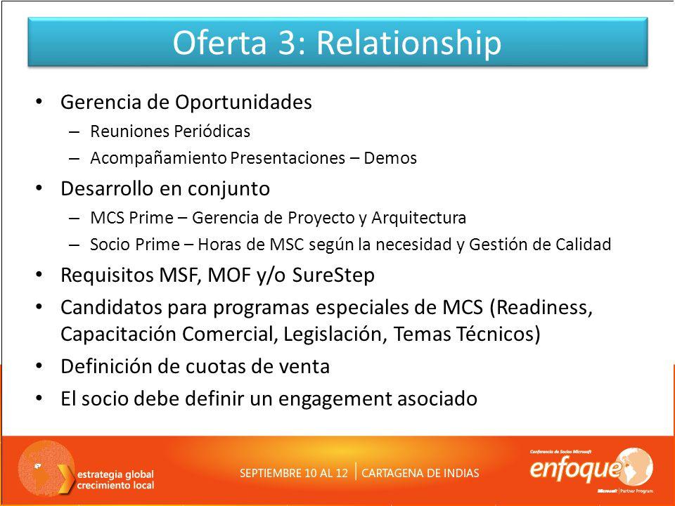 Oferta 3: Relationship Gerencia de Oportunidades