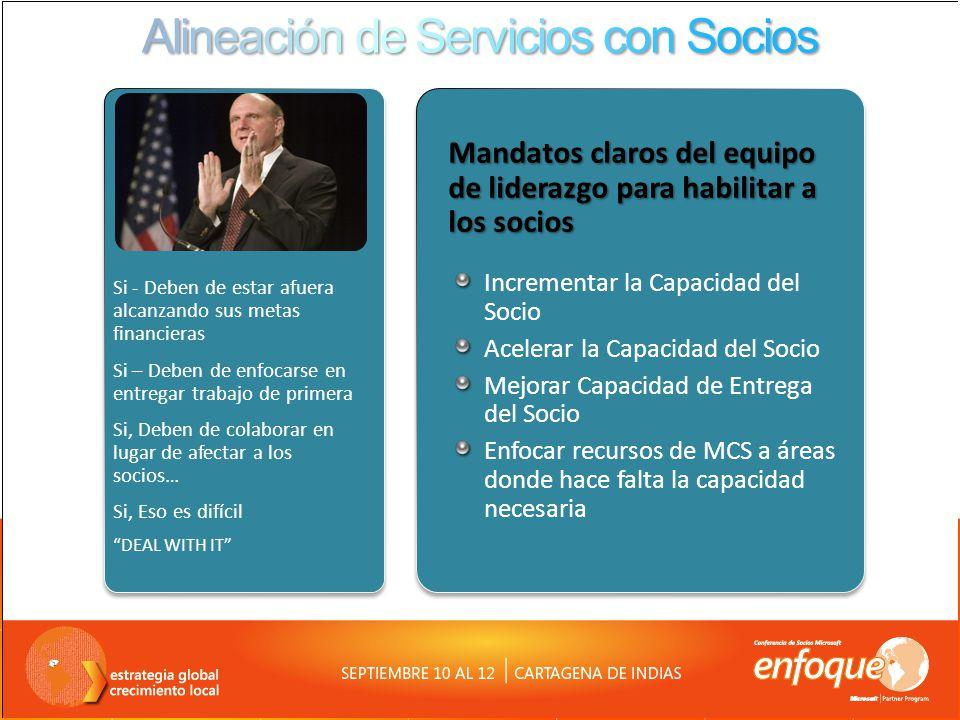 Alineación de Servicios con Socios