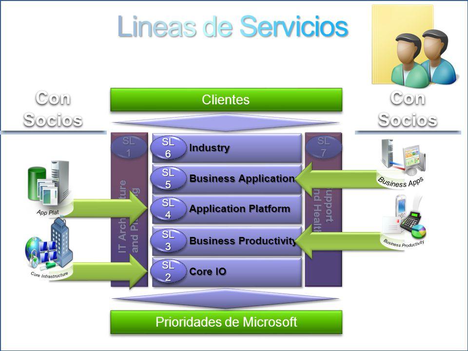 Lineas de Servicios Con Socios Con Socios Clientes