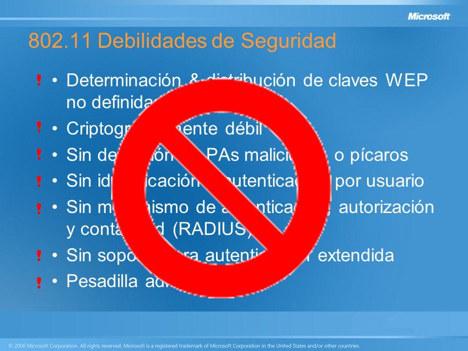 802.11 Debilidades de Seguridad