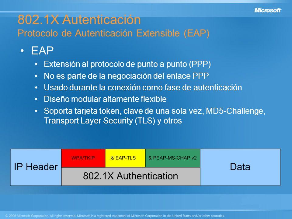 802.1X Autenticación Protocolo de Autenticación Extensible (EAP)