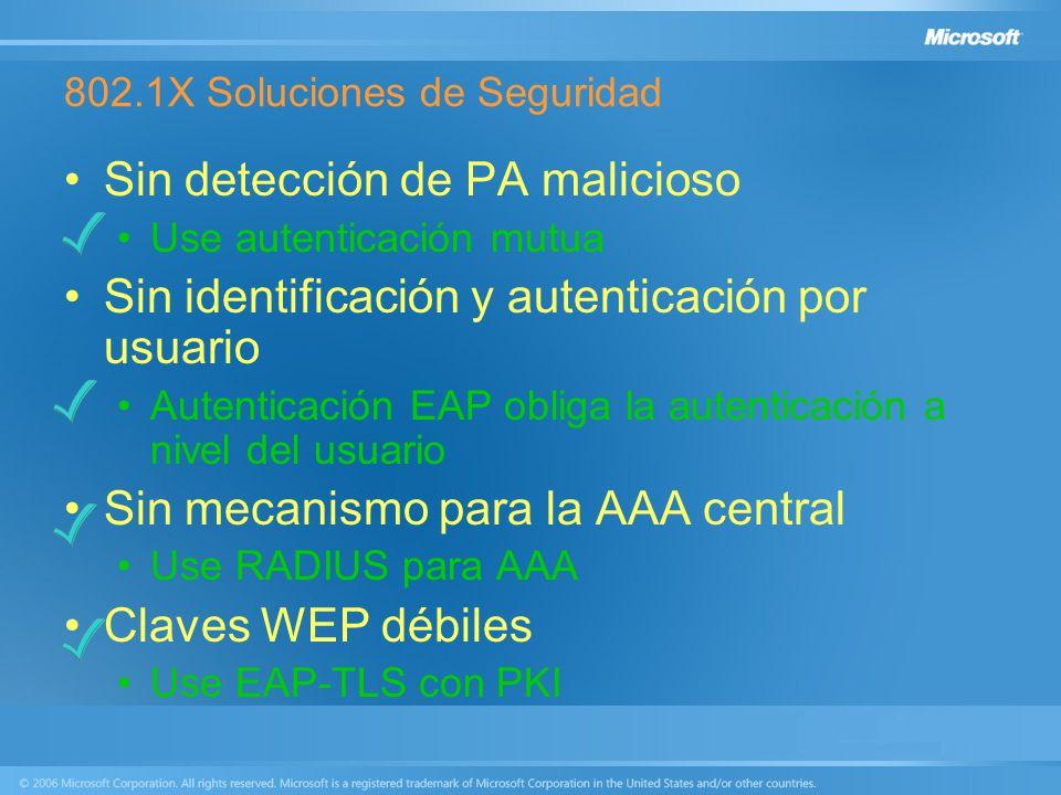 802.1X Soluciones de Seguridad