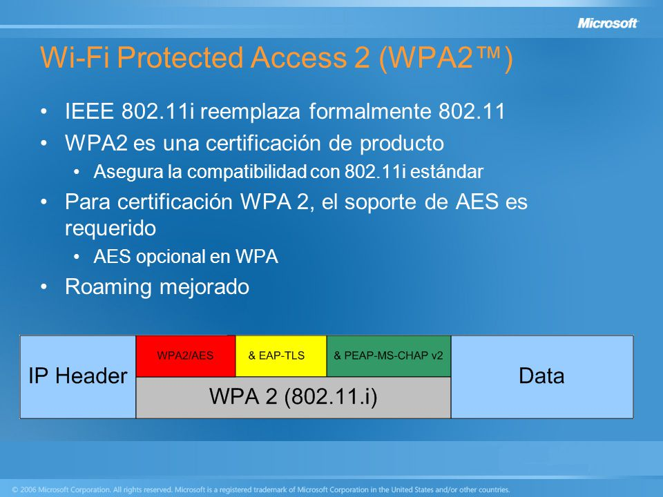 Wi-Fi Protected Access 2 (WPA2™)
