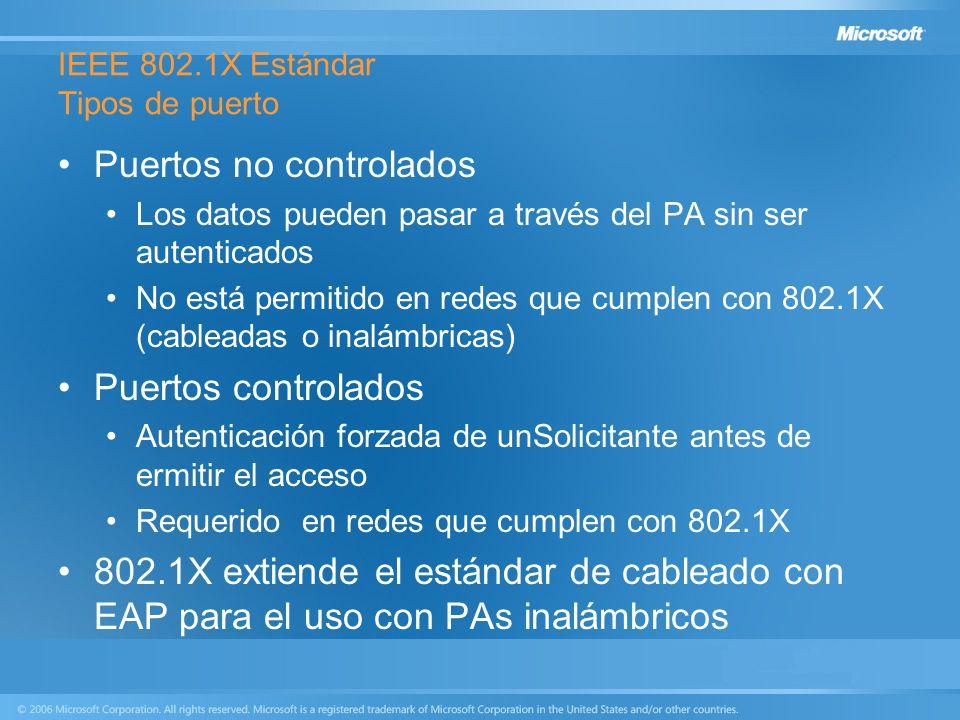 IEEE 802.1X Estándar Tipos de puerto