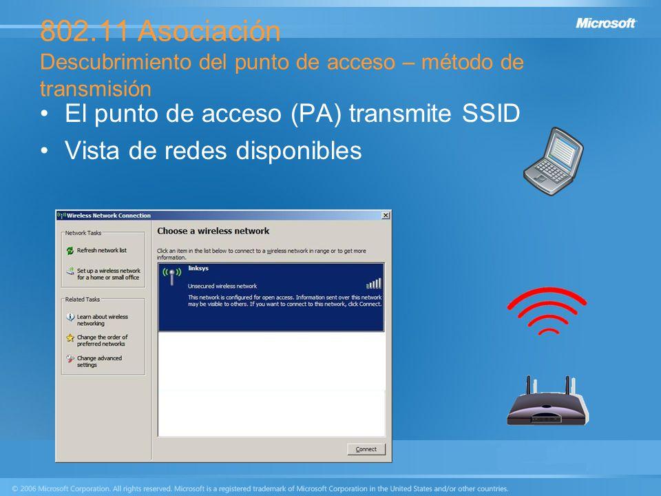 802.11 Asociación Descubrimiento del punto de acceso – método de transmisión