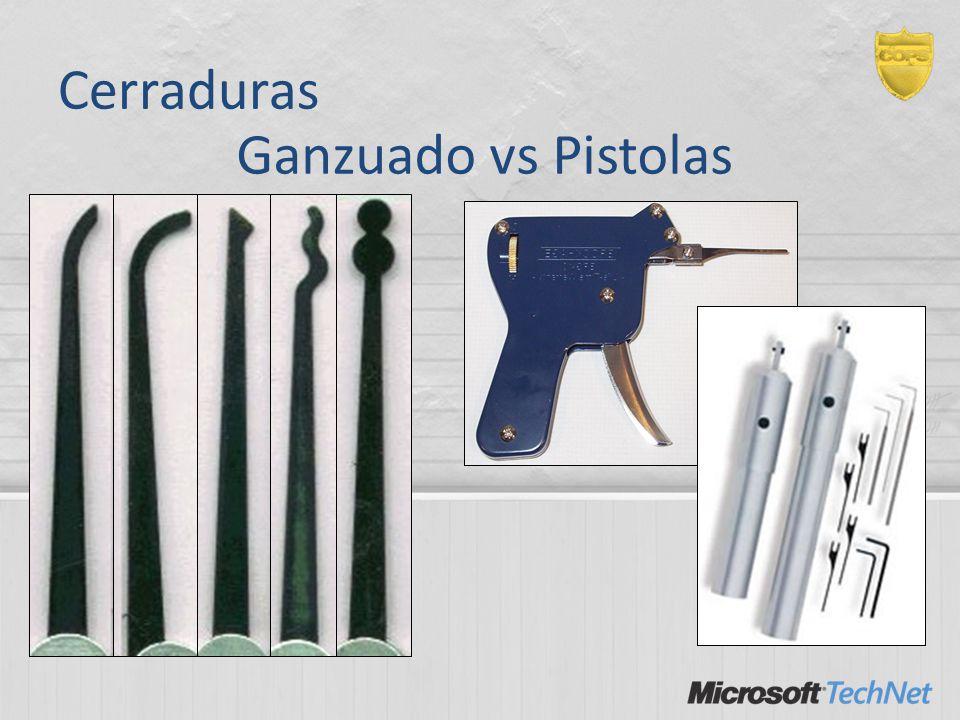 Cerraduras Ganzuado vs Pistolas