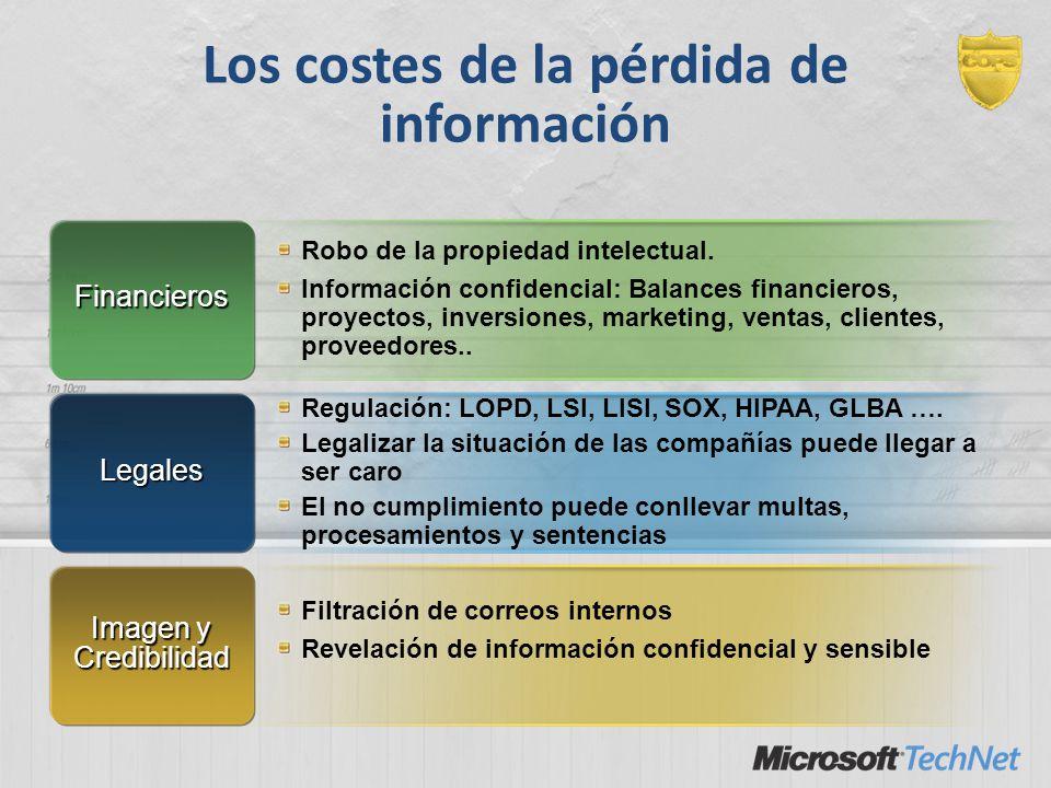 Los costes de la pérdida de información