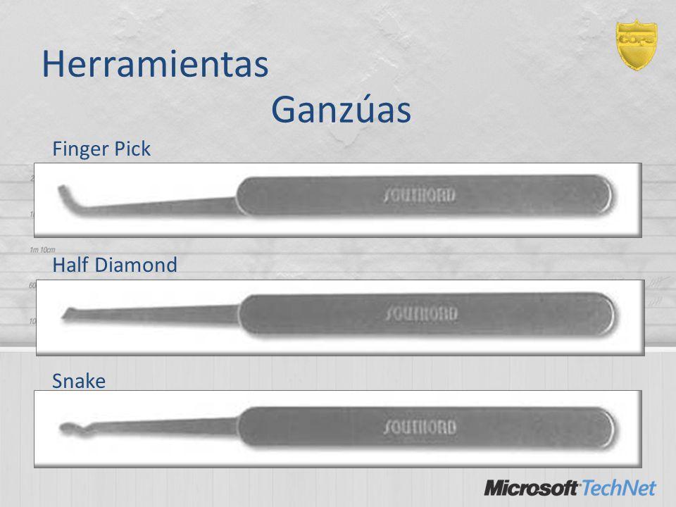 Herramientas Ganzúas Finger Pick Half Diamond Snake