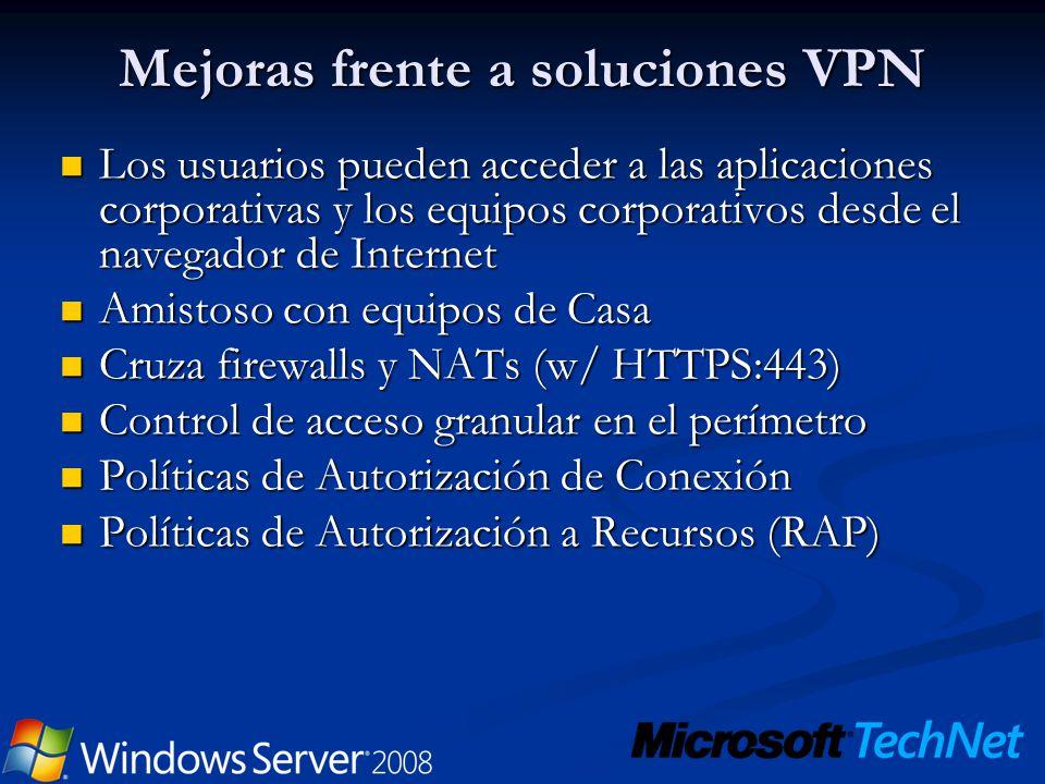Mejoras frente a soluciones VPN