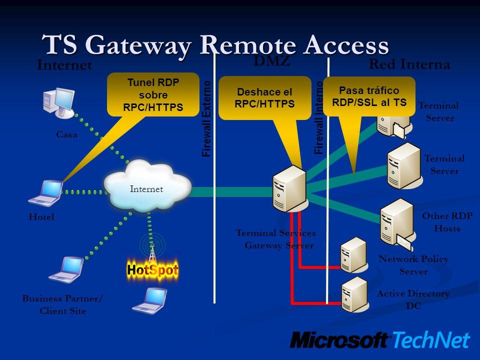 TS Gateway Remote Access