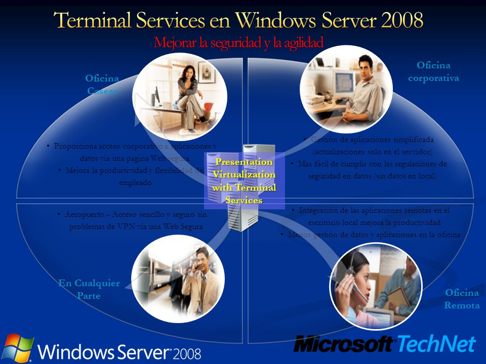 Presentation Virtualization with Terminal Services