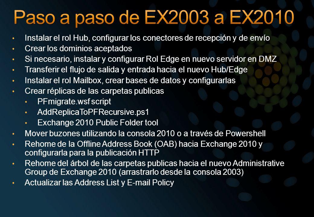 Paso a paso de EX2003 a EX2010 Instalar el rol Hub, configurar los conectores de recepción y de envío.